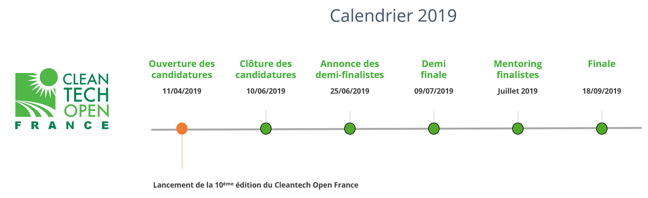 calandrier cleantech open france2