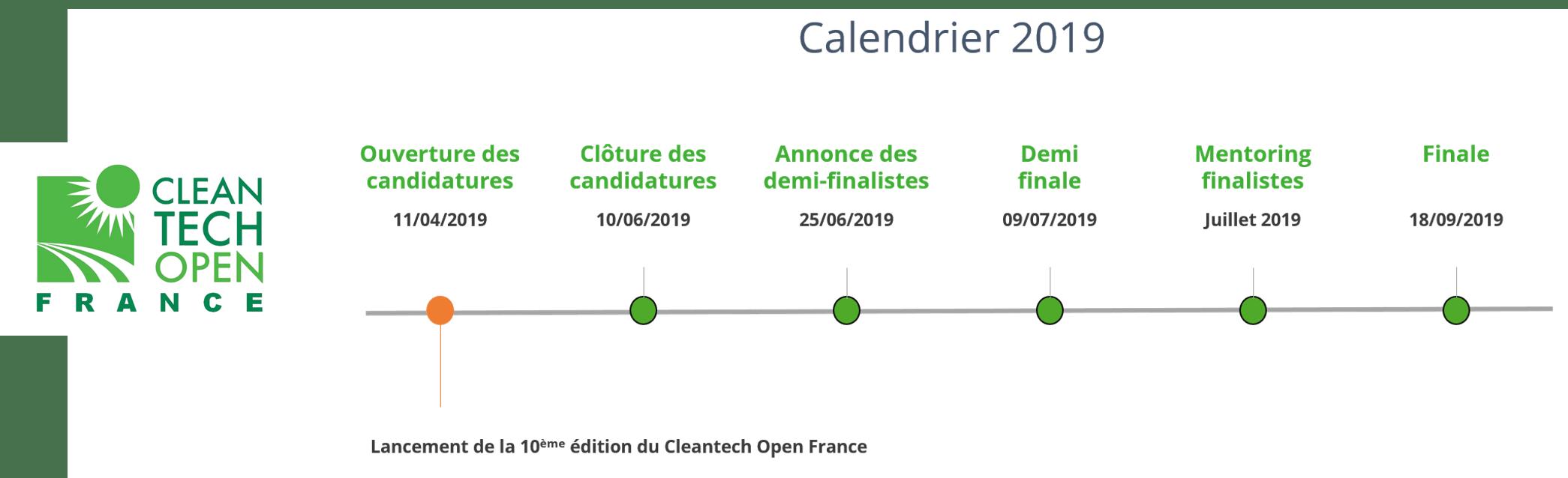 calandrier cleantech open france2